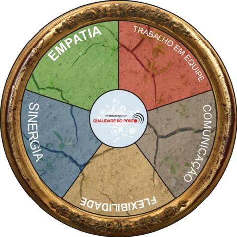 mandala-divisao-eventos-Razao-Humana-Consultoria-web